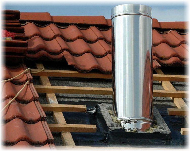 как вывести трубу печную через крышу
