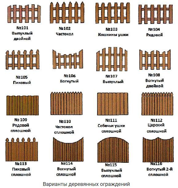варианты заборов из дерева